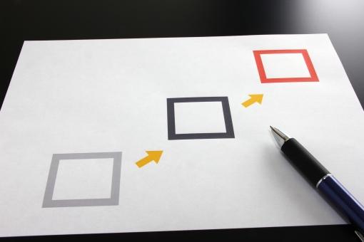 有機化学の勉強法「構造決定問題の解く手順を身に着ける」