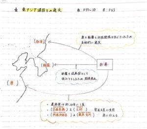 日本史ノート