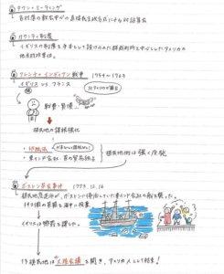 世界史ノートの見本
