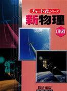 物理のおすすめ参考書・問題集『チャート式新物理』