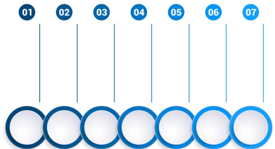 キクタンの効果的な使い方「1日で7Unitずつ進めていく」