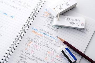 模試の勉強法「模試前日は基礎事項を確認する」